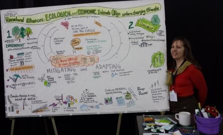 Charlotte Young of Picture Your Thoughts with her visual record of a keynote speech.